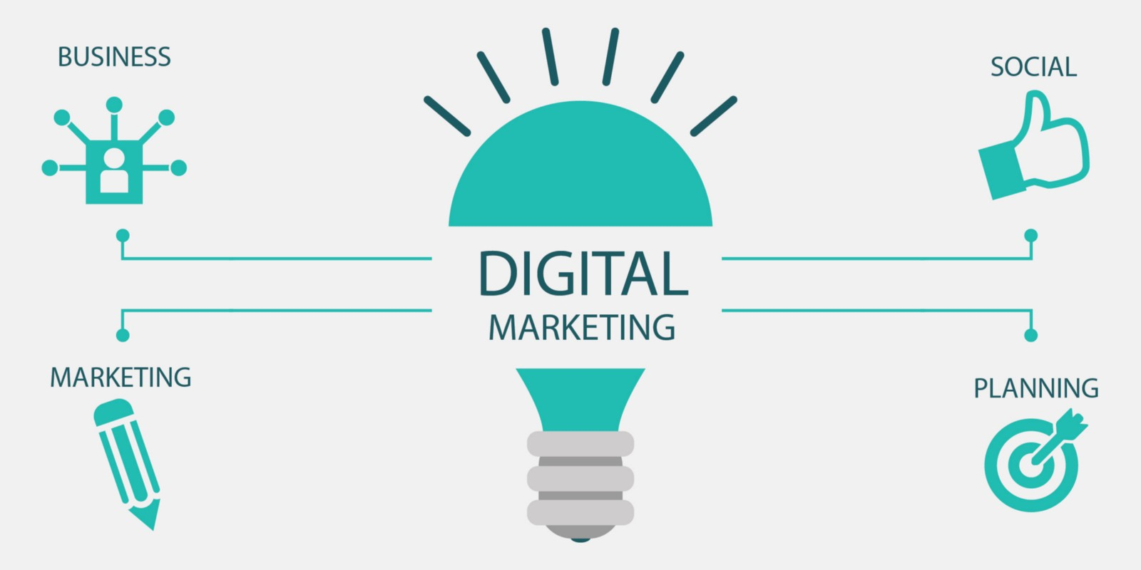 Benefits of independent digital marketing services