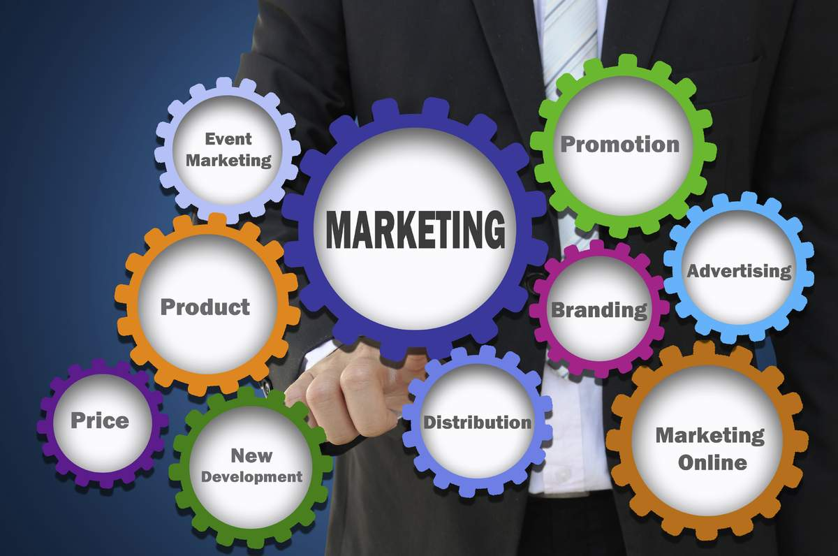 A Guide To Marketing In Today's Digital World